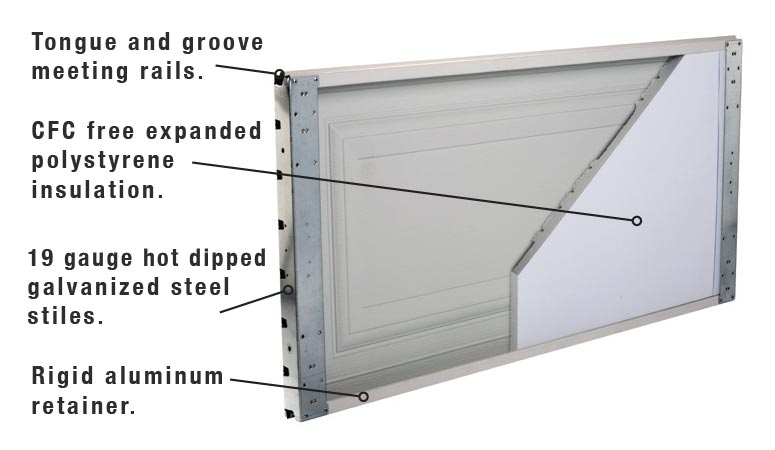 diagram of steel garage door construction