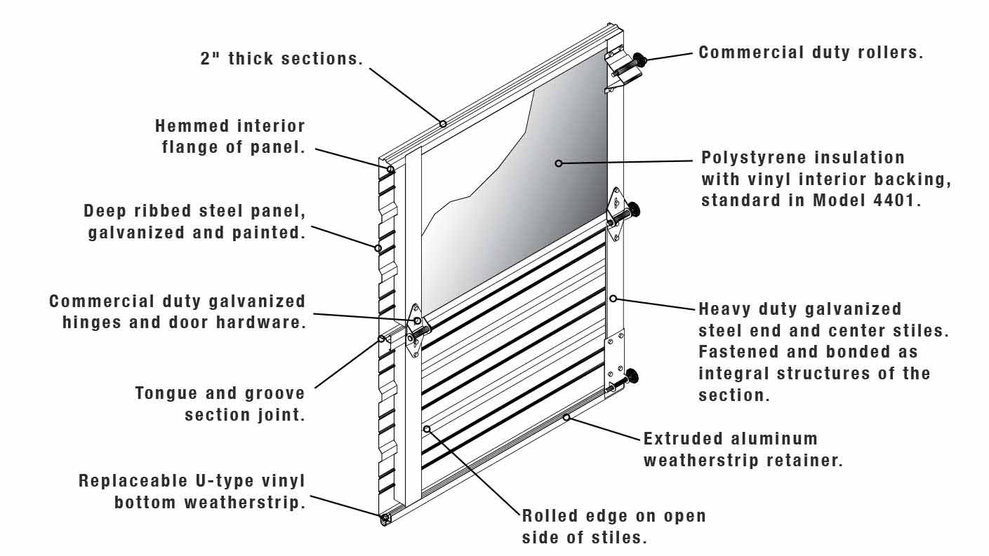 diagram of garage door construction